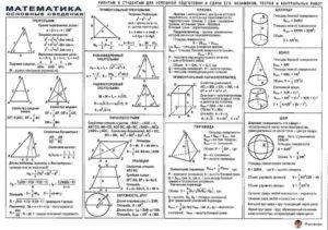 Основные формулы для подготовки к ОГЭ по математике