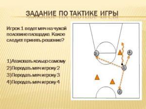 План урока по физкультуре Баскетбол - Индивидуальные, групповые, командные технико-тактические действия в защите и нападении (8 класс)