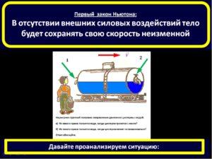 Конспект урока Первый закон Ньютона
