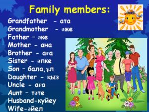 Lesson plan. The theme: My family