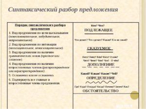 Памятка Синтаксический разбор предложений 6 класс