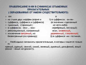 Диктант на засыпку Правописание н и нн в суффиксах и на стыке морфем разных частей речи