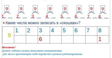 Урок по математике. Число 9. Цифра 9. 1 класс