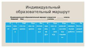 Индивидуальный образовательный маршрут обучающегося с ОВЗ по предмету биология (6 класс)