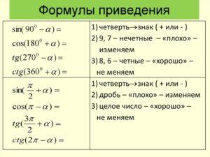 Алгебра 10 класс  Формулы приведения