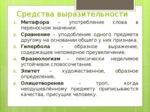Тест Средства выразительности 11 класс