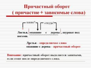 Конспект урока по теме  Причастный оборот (7 класс)
