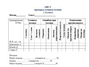 Таблица по проверке техники чтения в 1-4 классах.