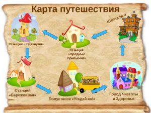 Сценарий игры-путешествия по станциям 1-4 классы