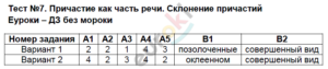 Контрольно- измерительный тест по теме Причастие (7 класс)