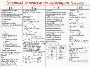 Опорные конспекты по геометрии 7 класс