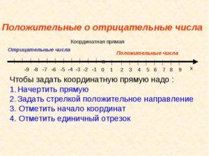 Положительные и отрицательные числа (6 класс)