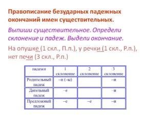 Правописание безударных падежных окончаний имен существительных 1 склонения.