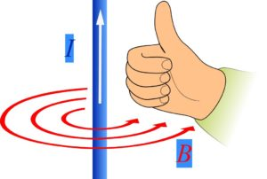 Раздаточный дидактический материал по теме: Правило буравчика. (Правило правой руки)