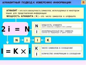 Алфавитный подход к определению количества информации (8 класс)