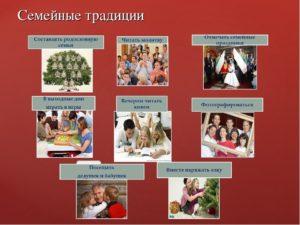 Проект Традиции моей семьи. (1 класс)