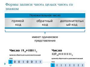 Практическая работа Представление чисел в памяти компьютера 10 класс