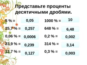 Урок математики Проценты 5 класс
