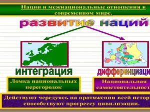 Конспект урока по обществознанию на тему Нации и межнациональные отношения (10 класс)