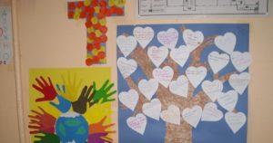 Урок в начальной школе по толерантности