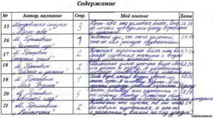 Читательский дневник ученицы 3 класса