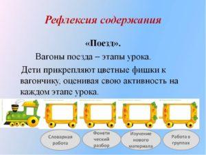 Методы рефлексии в начальной школе