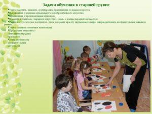 Конспекты занятий по музыкально-эстетическому воспитанию детей второй младшей группы.