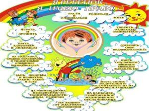 Познавательная беседа на тему: Права и обязанности ребенка