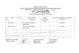 Всероссийская олимпиада школьников по истории школьный этап 7 класс