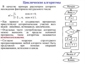 Конспект урока: Циклический алгоритм (9 класс)