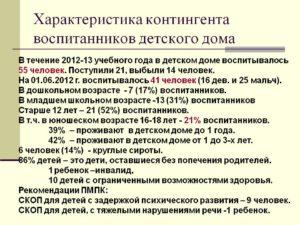 Характеристика на воспитанницу детского дома (9 класс)