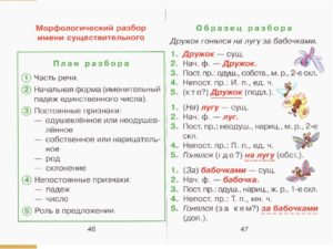 Памятка. Морфологический разбор имени существительного 4 класс.