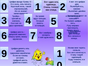 Проект Цифры по математике(1класс)