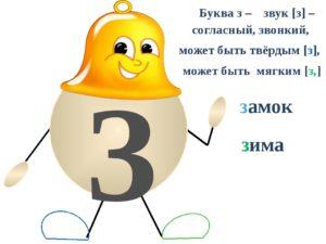 Конспект занятия по обучению грамоте в подготовительной группе:Знакомство с буквой З,зь