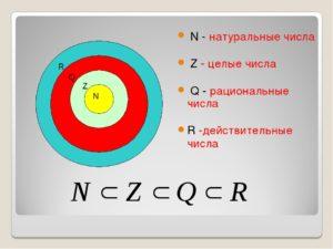Урок - игра по алгебре на тему  Иррациональные и рациональные числа ( 8 класс)