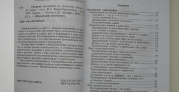 Контрольные диктанты по русскому языку в 10 классе