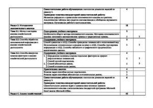 Рабочая программа по дисциплине Экономика организации