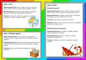 Картотека Домашние задания по лексическим темам