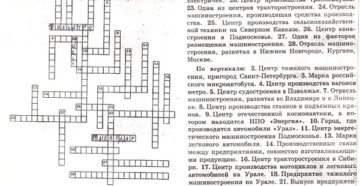 Кроссворд по географии на тему Природа России (8-9 класс)