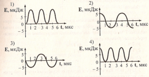 Контрольная работа по физике, 11 класс. Тема: Электромагнитные колебания (по материалам ЕГЭ)