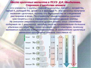 Урок по химии на тему Общая характеристика щелочных металлов (9 класс)