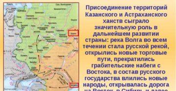Присоединение к российскому государству Поволжья