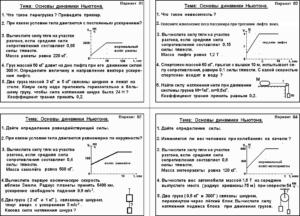 Контрольная работа по физике по теме: Динамика