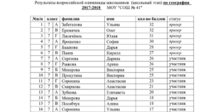 Олимпиада по географии. Школьный этап. 10-11 классы. 2014 Год